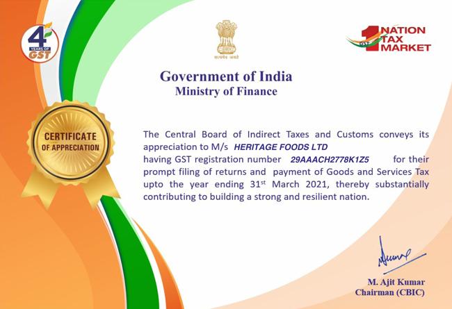 Certificate of Appreciation Maharashtra 2021